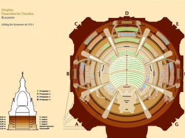 Sitzplan von der Dresdner Frauenkirche